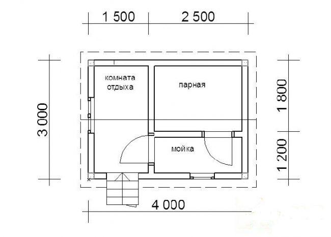 Баня КБ-24