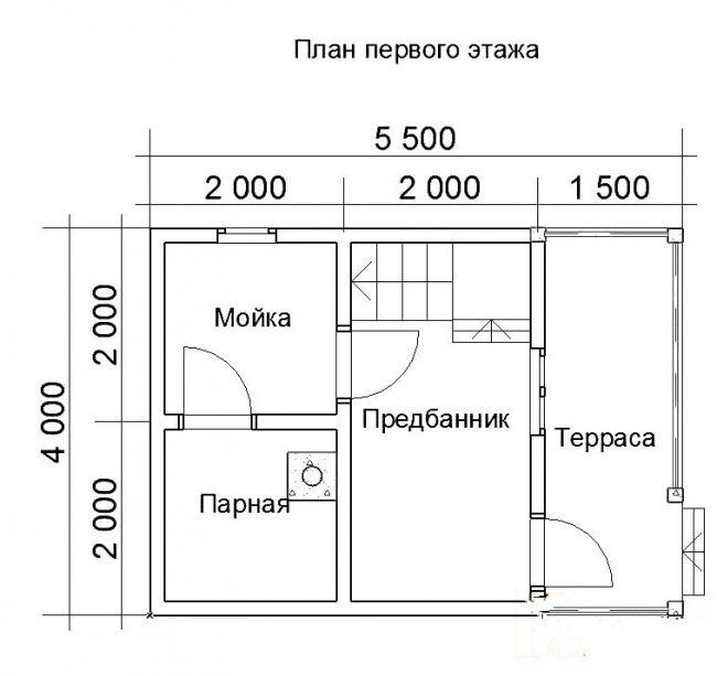Баня КБ-58