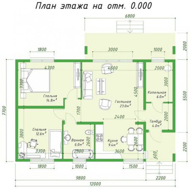 Проект КД-622
